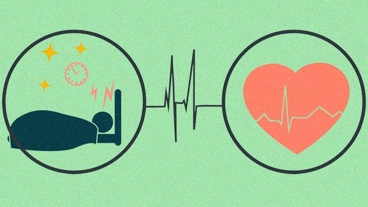 your-nightly-sleep-habits-may-boost-your-risk-for-heart-disease.jpg